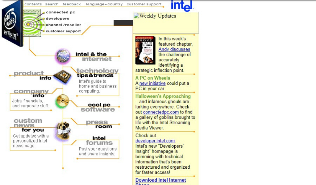 Intel Website 1996