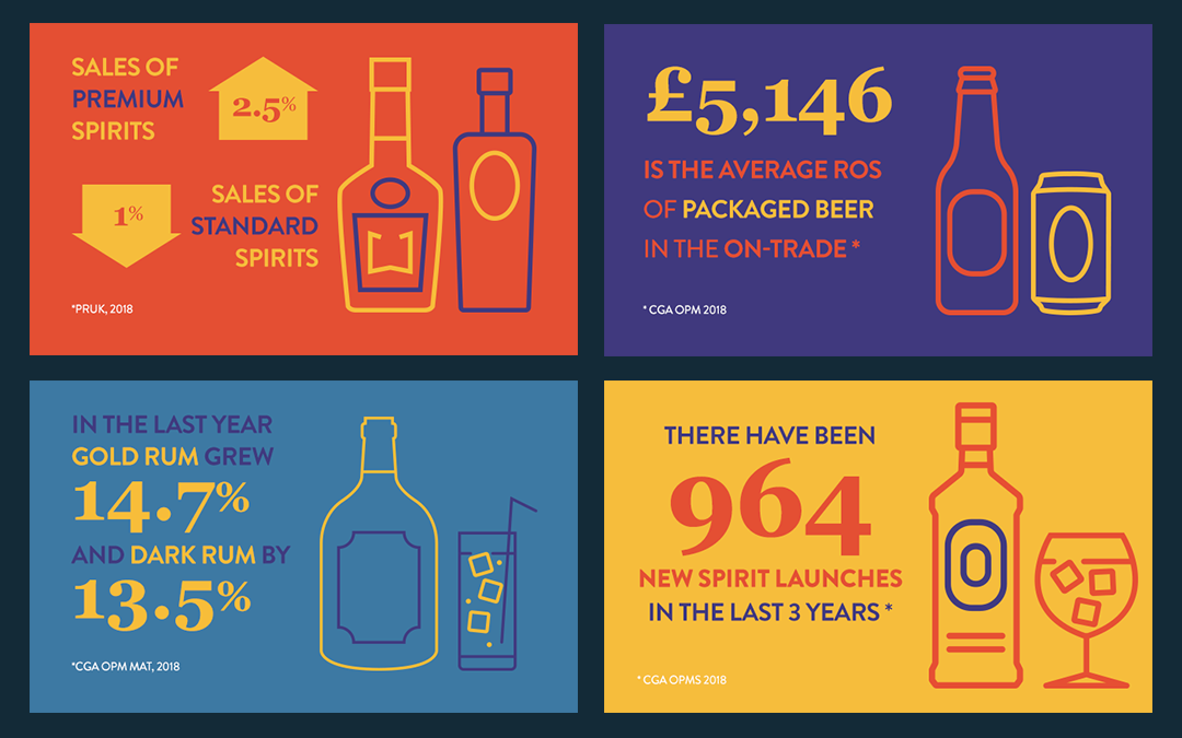 LWC Infographic | Drinks Marketing